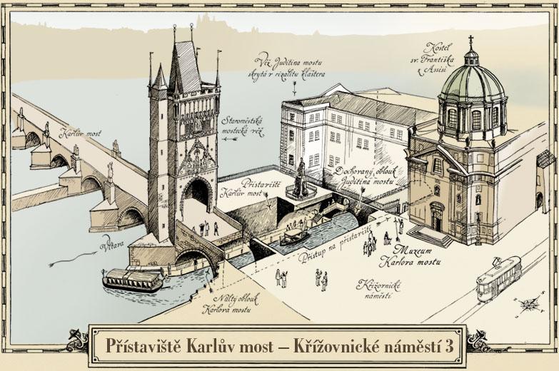 Přístaviště Karlův most